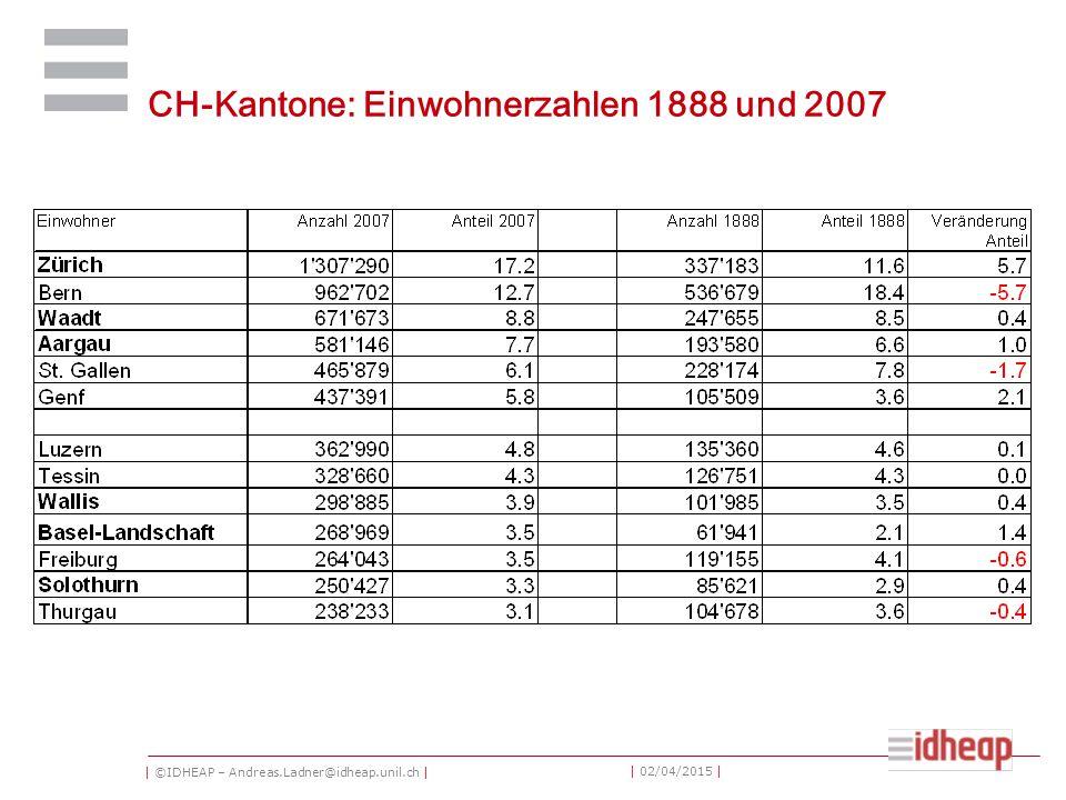 | ©IDHEAP – Andreas.Ladner@idheap.unil.ch | | 02/04/2015 | CH-Kantone: Einwohnerzahlen 1888 und 2007