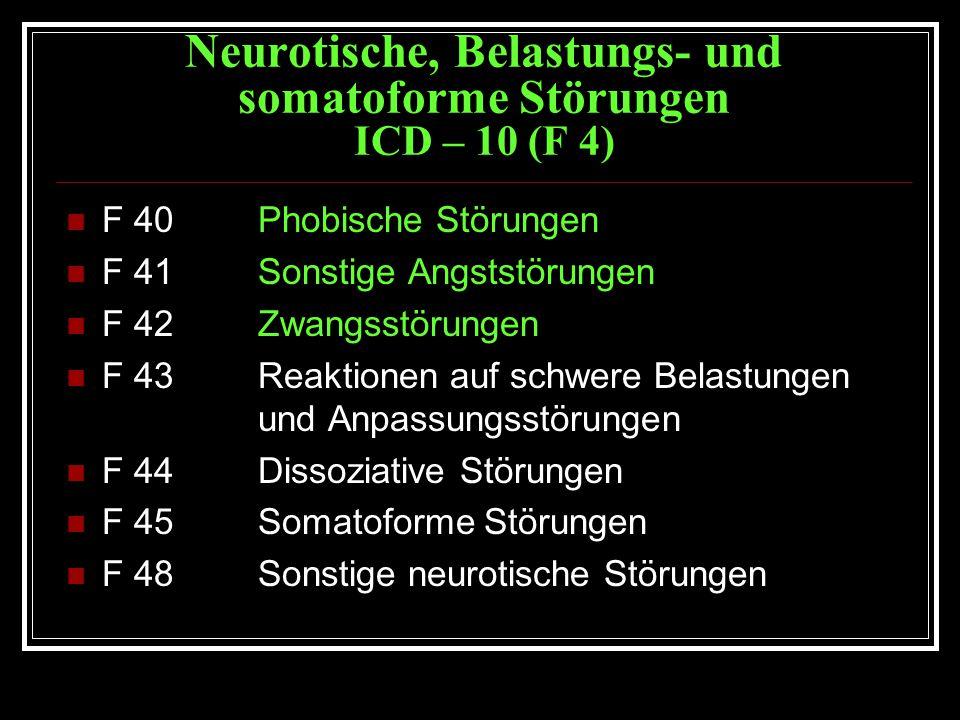 Neurotische, Belastungs- und somatoforme Störungen ICD – 10 (F 4) F 40Phobische Störungen F 41Sonstige Angststörungen F 42Zwangsstörungen F 43Reaktionen auf schwere Belastungen und Anpassungsstörungen F 44Dissoziative Störungen F 45Somatoforme Störungen F 48Sonstige neurotische Störungen