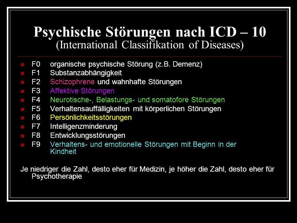 Psychische Störungen nach ICD – 10 (International Classifikation of Diseases) F0organische psychische Störung (z.B.