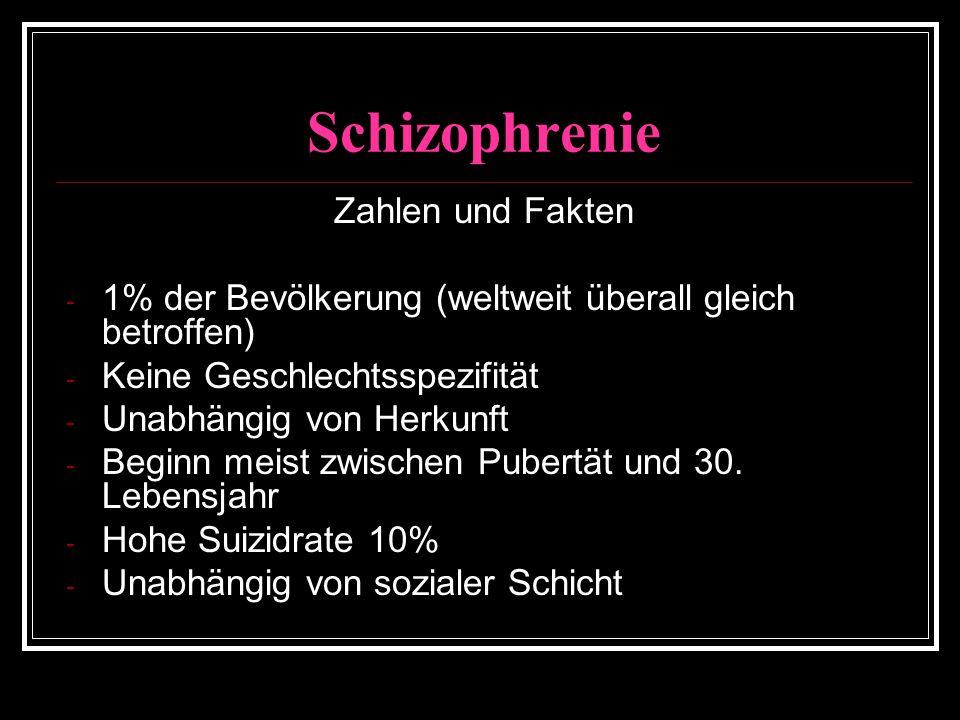 Schizophrenie Zahlen und Fakten - 1% der Bevölkerung (weltweit überall gleich betroffen) - Keine Geschlechtsspezifität - Unabhängig von Herkunft - Beginn meist zwischen Pubertät und 30.