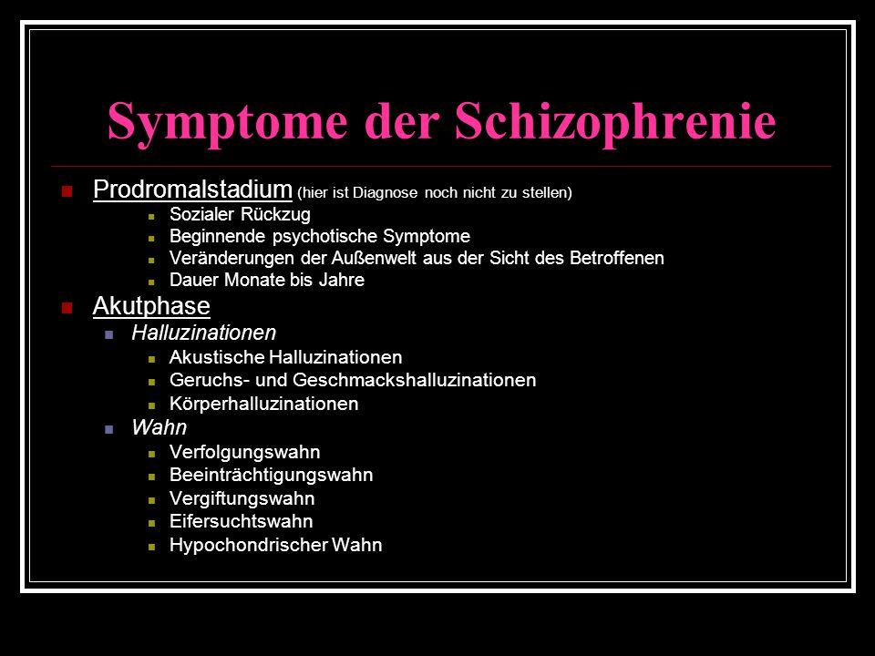 Symptome der Schizophrenie Prodromalstadium (hier ist Diagnose noch nicht zu stellen) Sozialer Rückzug Beginnende psychotische Symptome Veränderungen der Außenwelt aus der Sicht des Betroffenen Dauer Monate bis Jahre Akutphase Halluzinationen Akustische Halluzinationen Geruchs- und Geschmackshalluzinationen Körperhalluzinationen Wahn Verfolgungswahn Beeinträchtigungswahn Vergiftungswahn Eifersuchtswahn Hypochondrischer Wahn