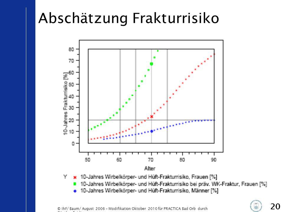 © IhF/ Baum/ August 2006 – Modifikation Oktober 2010 für PRACTICA Bad Orb durch Günther Egidi 20 Abschätzung Frakturrisiko