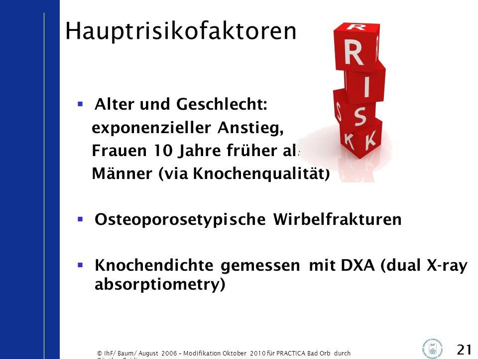 © IhF/ Baum/ August 2006 – Modifikation Oktober 2010 für PRACTICA Bad Orb durch Günther Egidi 21 Hauptrisikofaktoren  Alter und Geschlecht: exponenzi