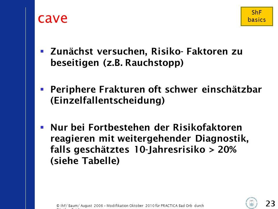 © IhF/ Baum/ August 2006 – Modifikation Oktober 2010 für PRACTICA Bad Orb durch Günther Egidi 23 cave  Zunächst versuchen, Risiko- Faktoren zu beseit