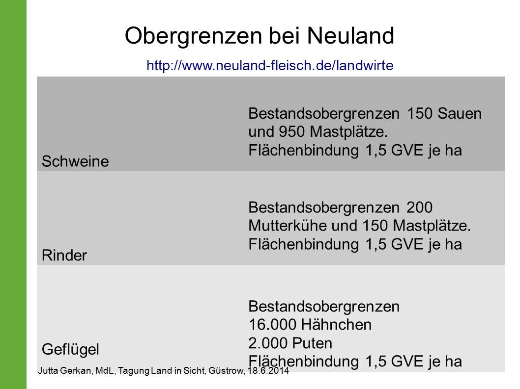 Obergrenzen bei Neuland http://www.neuland-fleisch.de/landwirte Schweine Bestandsobergrenzen 150 Sauen und 950 Mastplätze. Flächenbindung 1,5 GVE je h