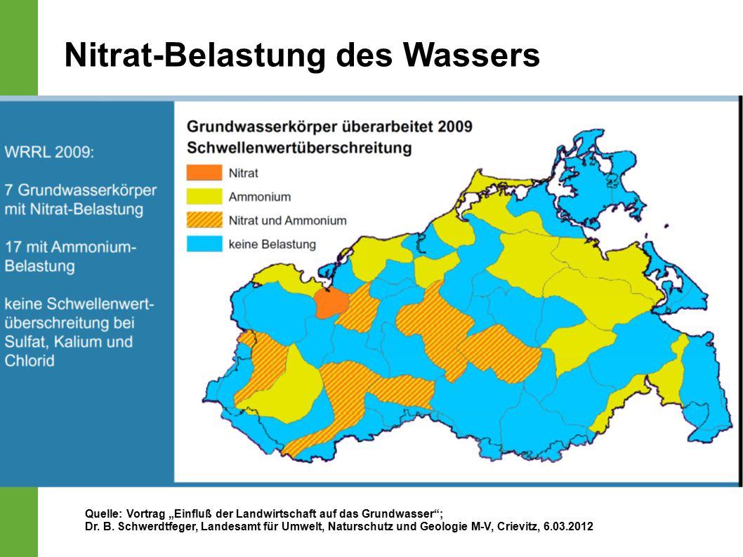 """Nitrat-Belastung des Wassers Quelle: Vortrag """"Einfluß der Landwirtschaft auf das Grundwasser""""; Dr. B. Schwerdtfeger, Landesamt für Umwelt, Naturschutz"""