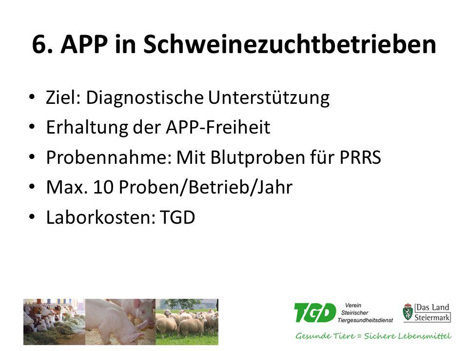 6. APP in Schweinezuchtbetrieben Ziel: Diagnostische Unterstützung Erhaltung der APP-Freiheit Probennahme: Mit Blutproben für PRRS Max. 10 Proben/Betr