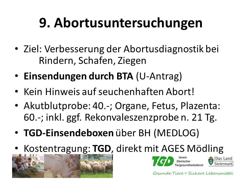 9. Abortusuntersuchungen Ziel: Verbesserung der Abortusdiagnostik bei Rindern, Schafen, Ziegen Einsendungen durch BTA (U-Antrag) Kein Hinweis auf seuc