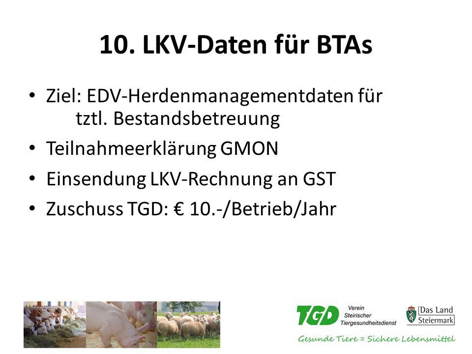 10. LKV-Daten für BTAs Ziel: EDV-Herdenmanagementdaten für tztl. Bestandsbetreuung Teilnahmeerklärung GMON Einsendung LKV-Rechnung an GST Zuschuss TGD