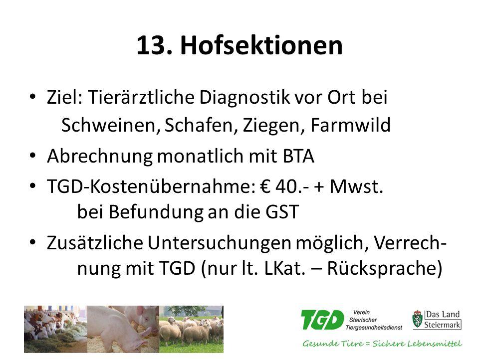 13. Hofsektionen Ziel: Tierärztliche Diagnostik vor Ort bei Schweinen, Schafen, Ziegen, Farmwild Abrechnung monatlich mit BTA TGD-Kostenübernahme: € 4
