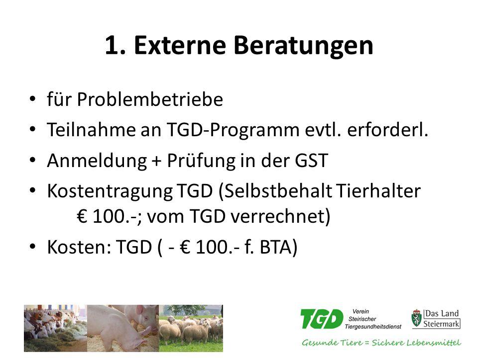 1. Externe Beratungen für Problembetriebe Teilnahme an TGD-Programm evtl. erforderl. Anmeldung + Prüfung in der GST Kostentragung TGD (Selbstbehalt Ti