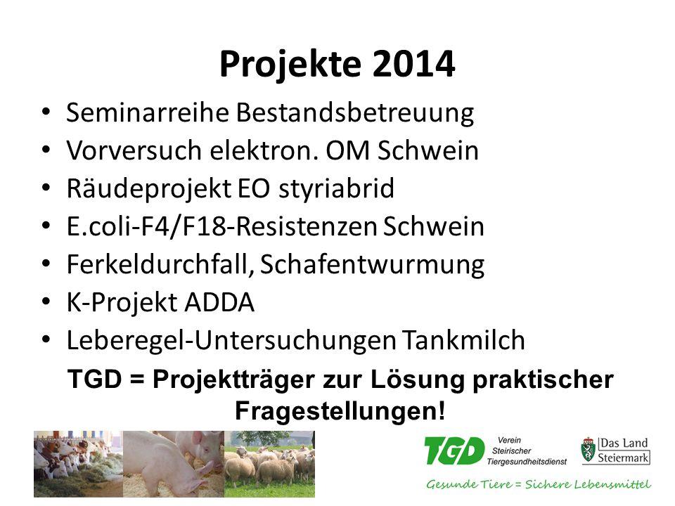 Projekte 2014 Seminarreihe Bestandsbetreuung Vorversuch elektron. OM Schwein Räudeprojekt EO styriabrid E.coli-F4/F18-Resistenzen Schwein Ferkeldurchf