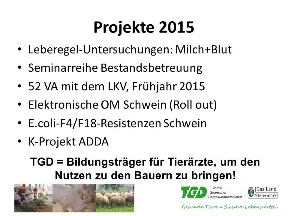 Projekte 2015 Leberegel-Untersuchungen: Milch+Blut Seminarreihe Bestandsbetreuung 52 VA mit dem LKV, Frühjahr 2015 Elektronische OM Schwein (Roll out)