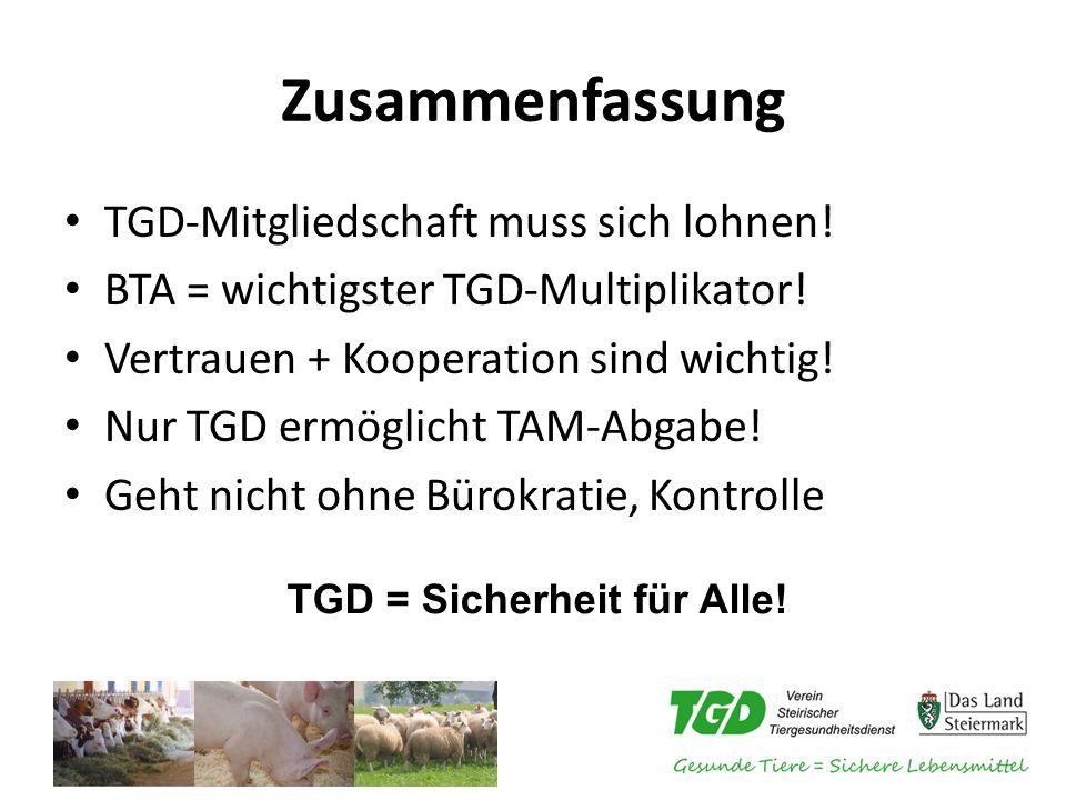 Zusammenfassung TGD-Mitgliedschaft muss sich lohnen! BTA = wichtigster TGD-Multiplikator! Vertrauen + Kooperation sind wichtig! Nur TGD ermöglicht TAM