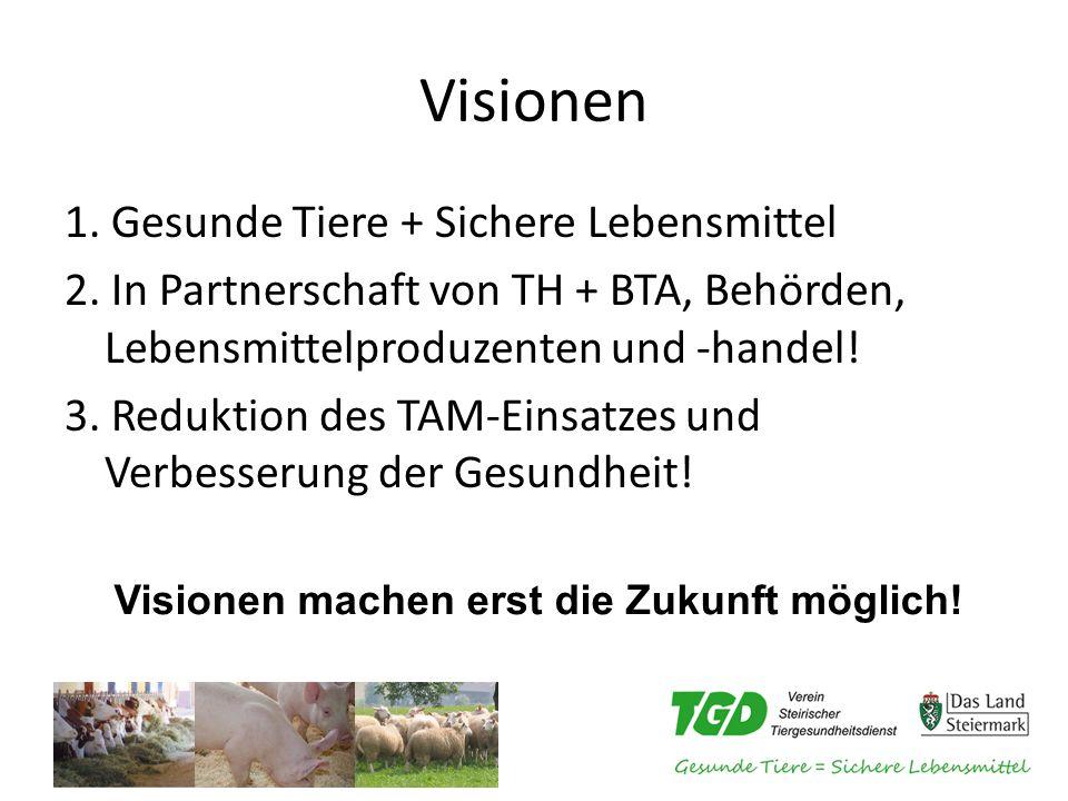 Visionen 1.Gesunde Tiere + Sichere Lebensmittel 2.