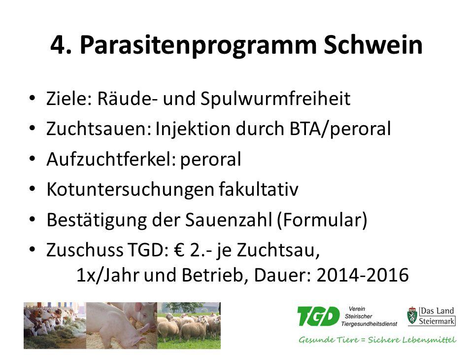 4. Parasitenprogramm Schwein Ziele: Räude- und Spulwurmfreiheit Zuchtsauen: Injektion durch BTA/peroral Aufzuchtferkel: peroral Kotuntersuchungen faku