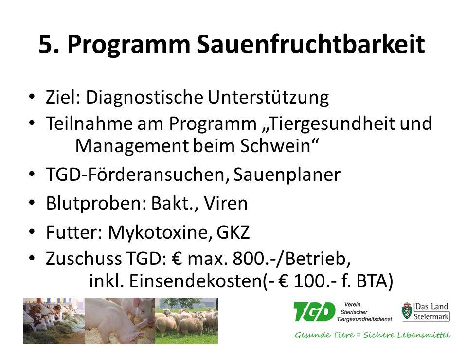 """5. Programm Sauenfruchtbarkeit Ziel: Diagnostische Unterstützung Teilnahme am Programm """"Tiergesundheit und Management beim Schwein"""" TGD-Förderansuchen"""