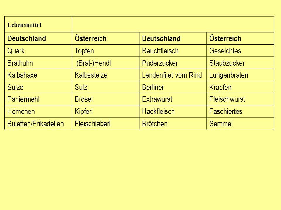 Lebensmittel DeutschlandÖsterreichDeutschlandÖsterreich Quark TopfenRauchfleischGeselchtes Brathuhn (Brat-)HendlPuderzuckerStaubzucker KalbshaxeKalbss