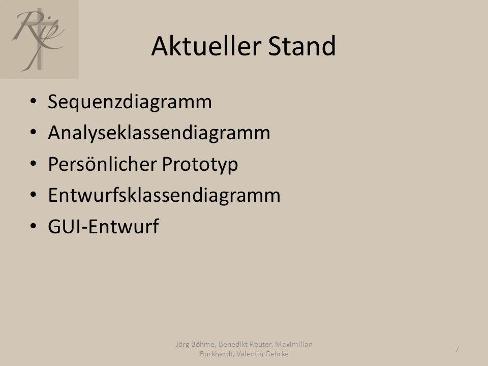 Aktueller Stand Sequenzdiagramm Analyseklassendiagramm Persönlicher Prototyp Entwurfsklassendiagramm GUI-Entwurf Jörg Böhme, Benedikt Reuter, Maximilian Burkhardt, Valentin Gehrke 7