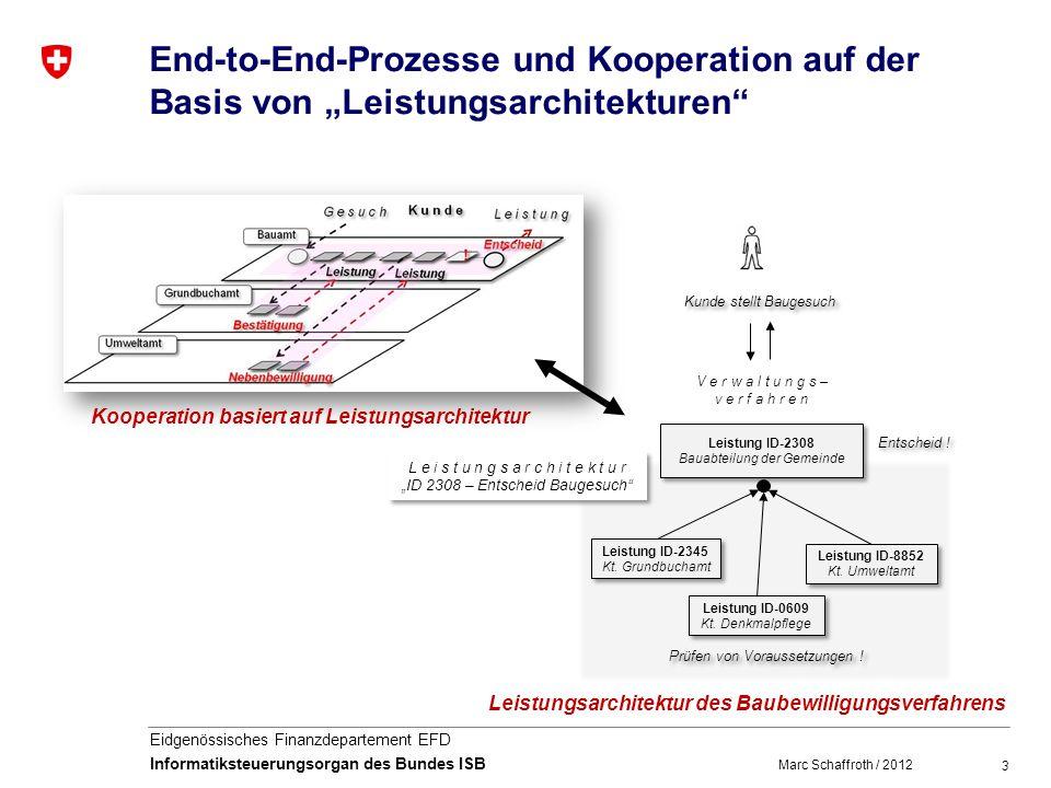 """3 Eidgenössisches Finanzdepartement EFD Informatiksteuerungsorgan des Bundes ISB End-to-End-Prozesse und Kooperation auf der Basis von """"Leistungsarchi"""