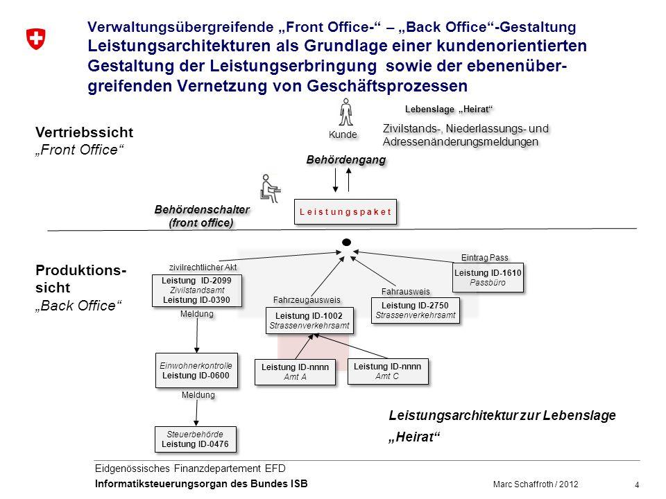 5 Eidgenössisches Finanzdepartement EFD Informatiksteuerungsorgan des Bundes ISB Flexibilisierung von Prozessen Prozesse modularisieren Marc Schaffroth / 2012