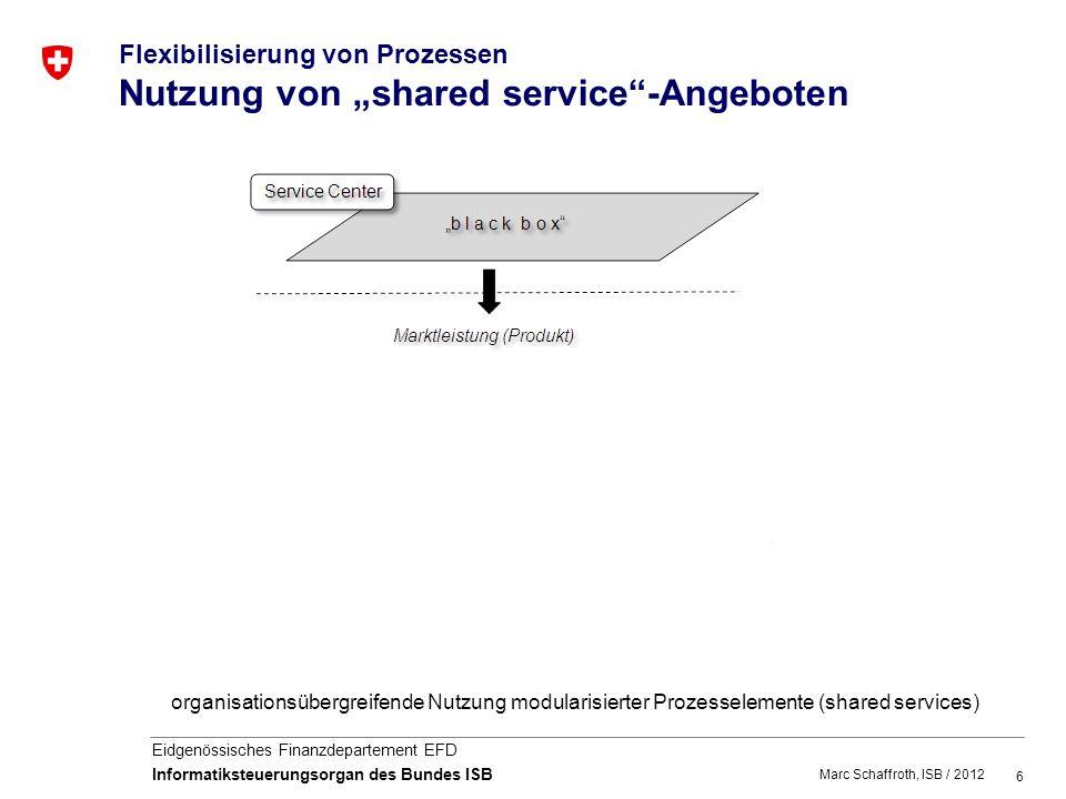 6 Eidgenössisches Finanzdepartement EFD Informatiksteuerungsorgan des Bundes ISB organisationsübergreifende Nutzung modularisierter Prozesselemente (s