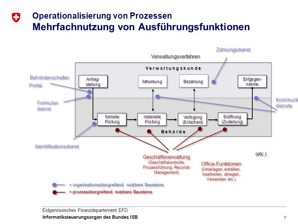 7 Eidgenössisches Finanzdepartement EFD Informatiksteuerungsorgan des Bundes ISB Operationalisierung von Prozessen Mehrfachnutzung von Ausführungsfunk
