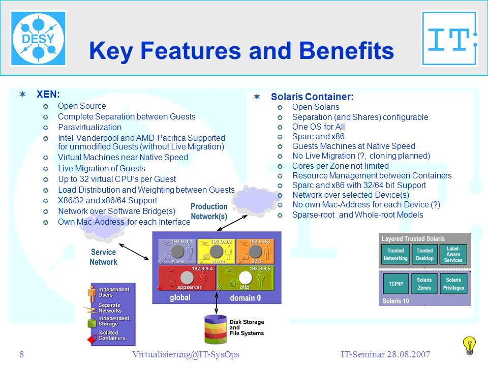 IT-Seminar 28.08.2007Virtualisierung@IT-SysOps8 Key Features and Benefits  XEN:  Open Source  Complete Separation between Guests  Paravirtualizati