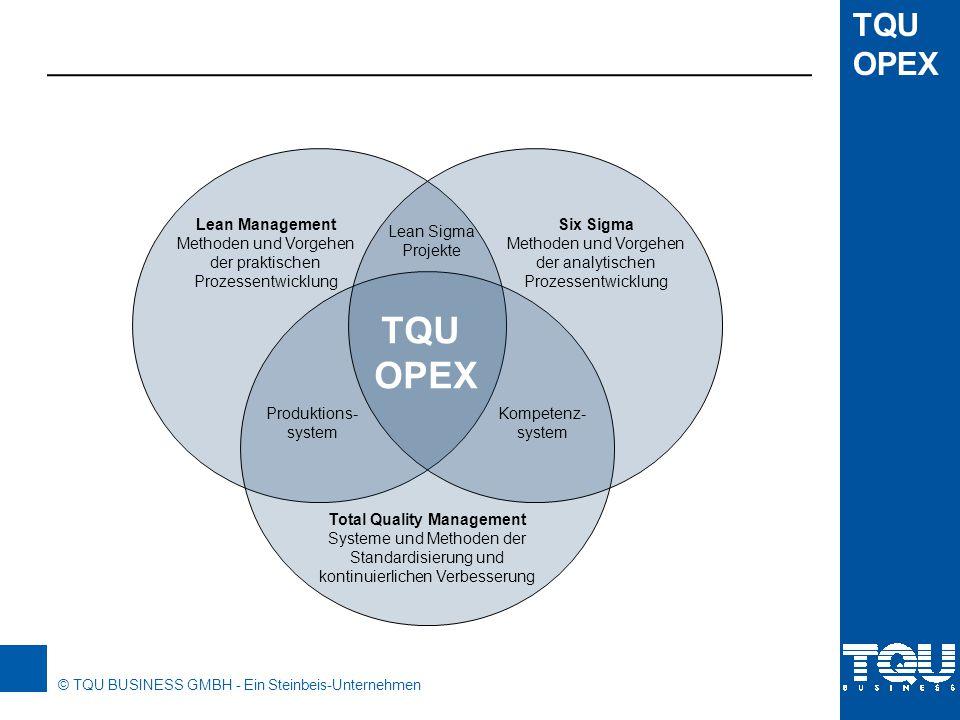 © TQU BUSINESS GMBH - Ein Steinbeis-Unternehmen TQU OPEX TQU OPEX Quality SigmaLean TQU OPEX: Die besten Strukturen und Methoden aus + Lean Management + Six Sigma + Total Quality Management = TQU Operational Excellence TQU OPEX = Lean Sigma Quality