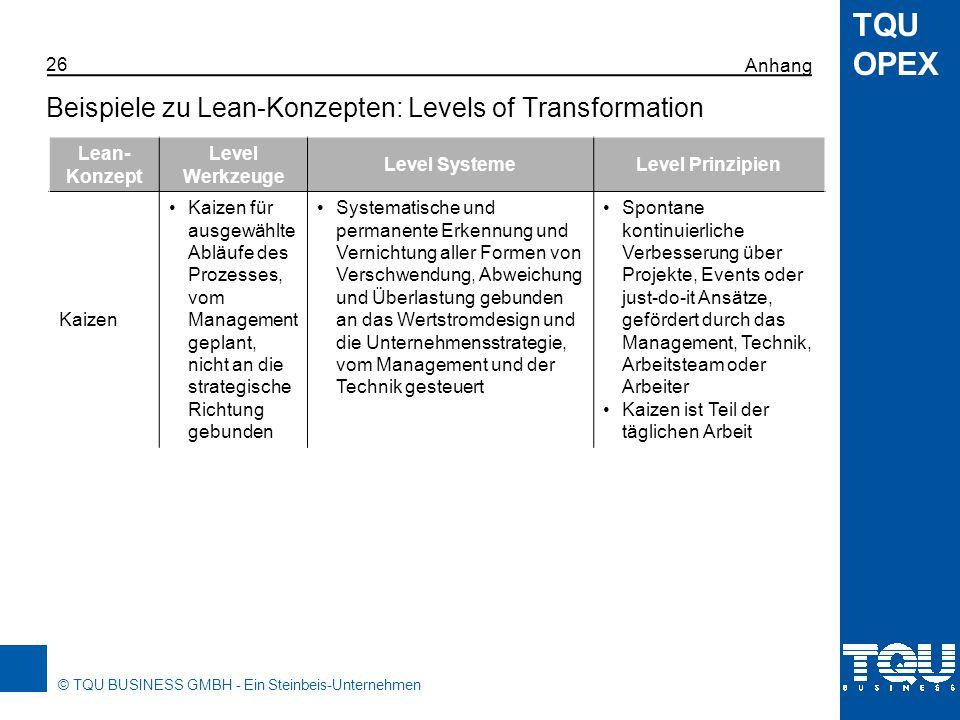© TQU BUSINESS GMBH - Ein Steinbeis-Unternehmen TQU OPEX 5S, Arbeitsplatz Visualisierung, Visual Management 5S ist eine unregelmäßige eventbasiert Aktivität.