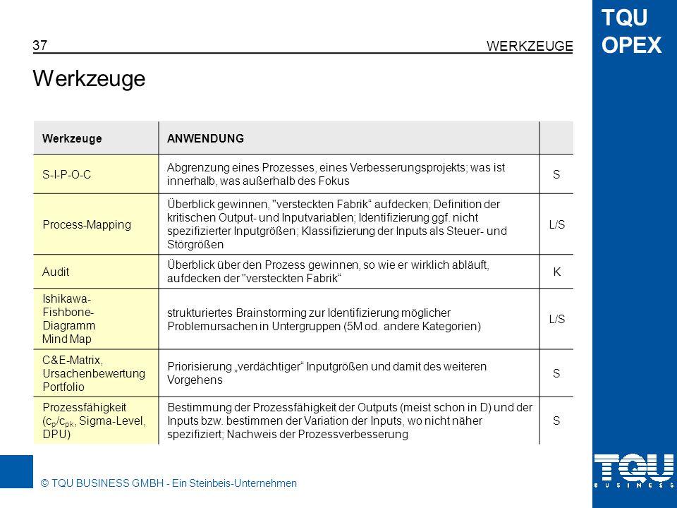 © TQU BUSINESS GMBH - Ein Steinbeis-Unternehmen TQU OPEX WERKZEUGE 38 Werkzeuge ANWENDUNG Regelkarte SPC Bestimmung des IST-Zustandes (beherrscht / stabil unbeherrscht / instabil) von Outputs (D) und Inputs (M) bzw.