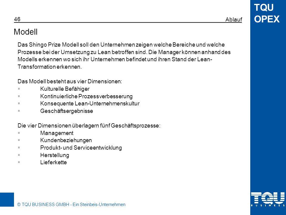 © TQU BUSINESS GMBH - Ein Steinbeis-Unternehmen TQU OPEX Quelle: http://www.shingoprize.org/