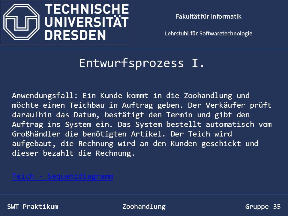 SWT Praktikum Zoohandlung Gruppe 35 Entwurfsprozess I.