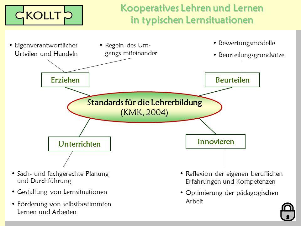 Kooperatives Lehren und Lernen in typischen Lernsituationen WWW.KOLLT-SACHSEN.DE Standards für die Lehrerbildung (KMK, 2004) Innovieren ErziehenBeurte