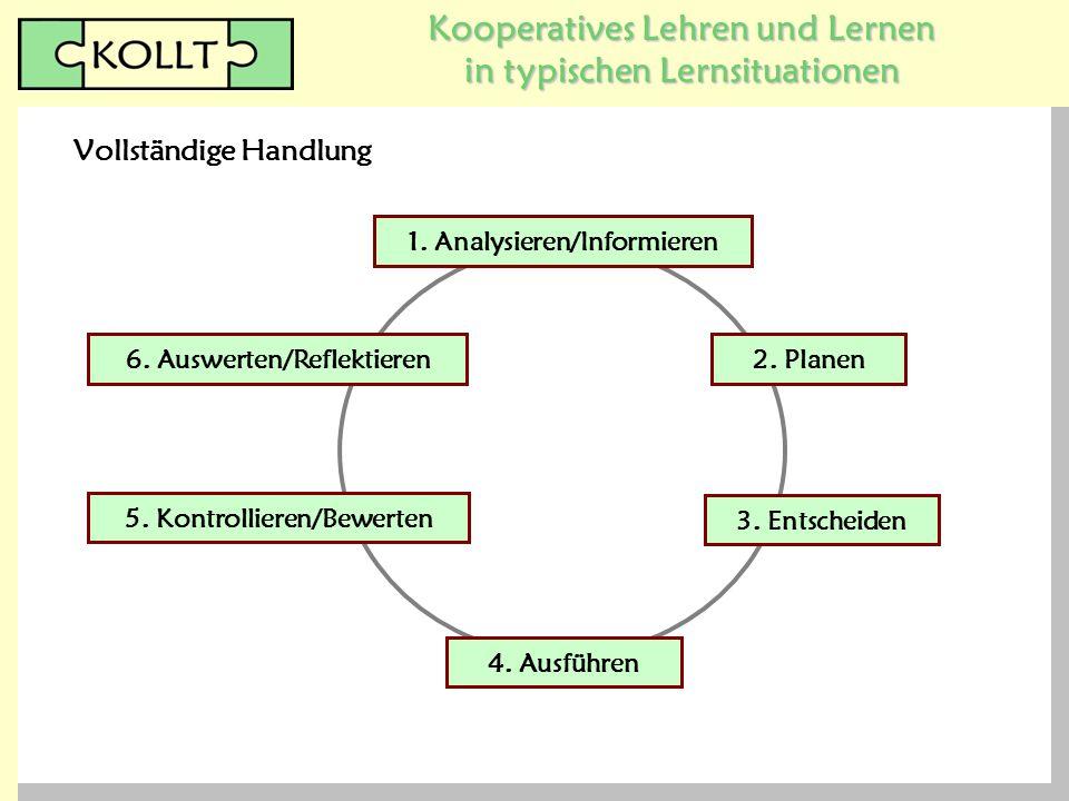 Kooperatives Lehren und Lernen in typischen Lernsituationen Operationalisierung der Lernziele Operationalisierung der Lernziele (nach KOLLT) Phase der Handlung LernaufgabeFach- kompetenz Human- kompetenz Sozial- kompetenz Methoden- und Lernkompetenz Die Auszubildenden Analysieren/ Informieren Erfassen Sie die komplexe Aufgaben- stellung in Ihren Gruppen.