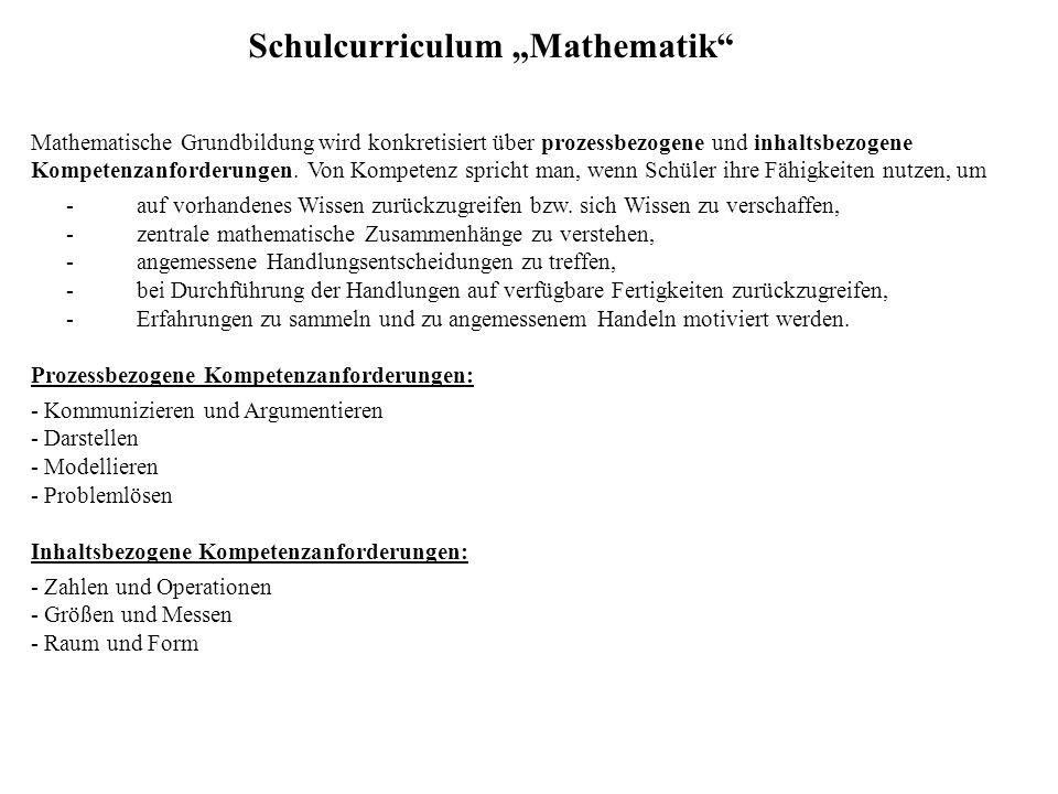 """Schulcurriculum """"Mathematik Mathematische Grundbildung wird konkretisiert über prozessbezogene und inhaltsbezogene Kompetenzanforderungen."""