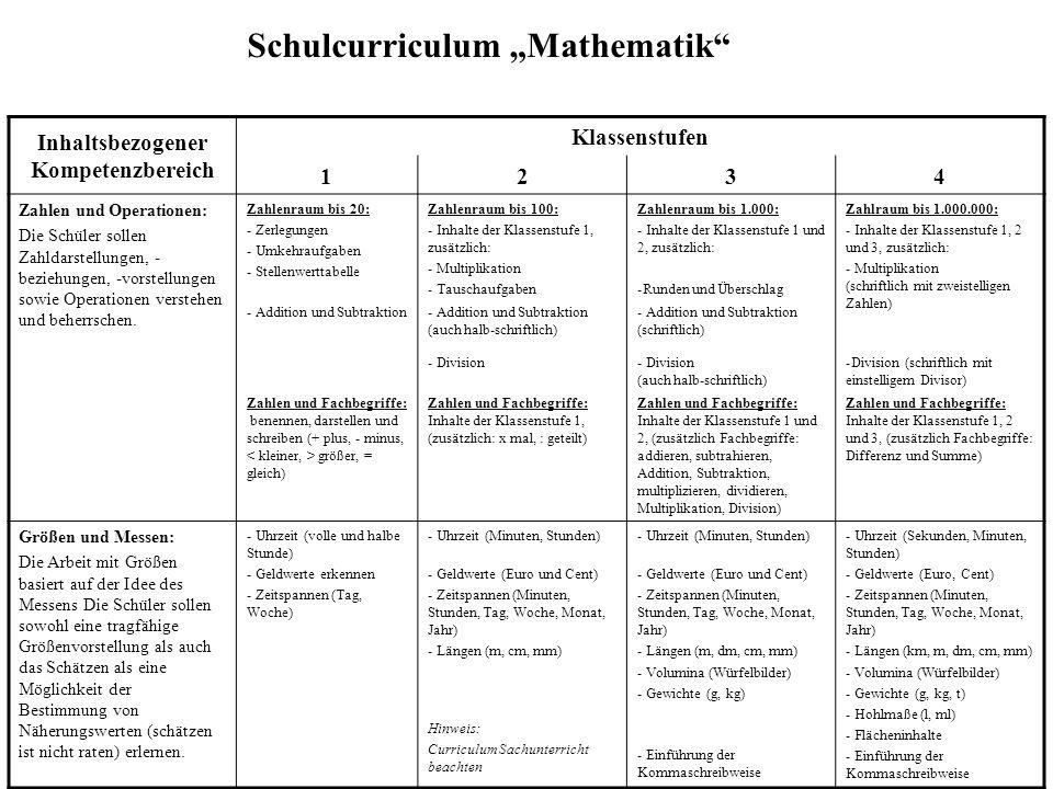 """Schulcurriculum """"Mathematik Inhaltsbezogener Kompetenzbereich Klassenstufen 1234 Zahlen und Operationen: Die Schüler sollen Zahldarstellungen, - beziehungen, -vorstellungen sowie Operationen verstehen und beherrschen."""