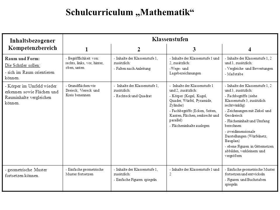 """Schulcurriculum """"Mathematik"""" Inhaltsbezogener Kompetenzbereich Klassenstufen 1234 Raum und Form: Die Schüler sollen: - sich im Raum orientieren können"""