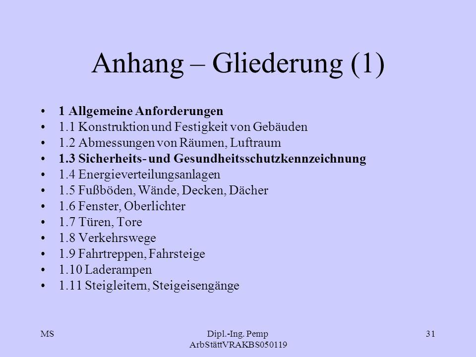 MSDipl.-Ing. Pemp ArbStättVRAKBS050119 31 Anhang – Gliederung (1) 1 Allgemeine Anforderungen 1.1 Konstruktion und Festigkeit von Gebäuden 1.2 Abmessun