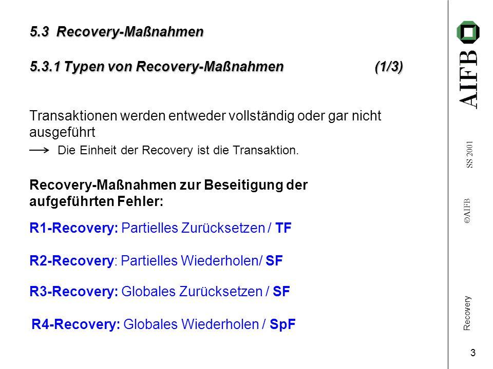 Recovery    AIFB SS 2001 3 5.3 Recovery-Maßnahmen 5.3.1 Typen von Recovery-Maßnahmen(1/3) Transaktionen werden entweder vollständig oder gar nicht ausgeführt Die Einheit der Recovery ist die Transaktion.