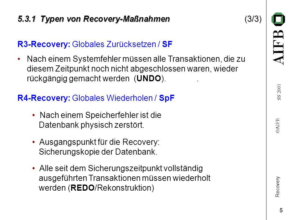 Recovery    AIFB SS 2001 5 R4-Recovery: Globales Wiederholen / SpF 5.3.1 Typen von Recovery-Maßnahmen(3/3) Nach einem Speicherfehler ist die Datenbank physisch zerstört.
