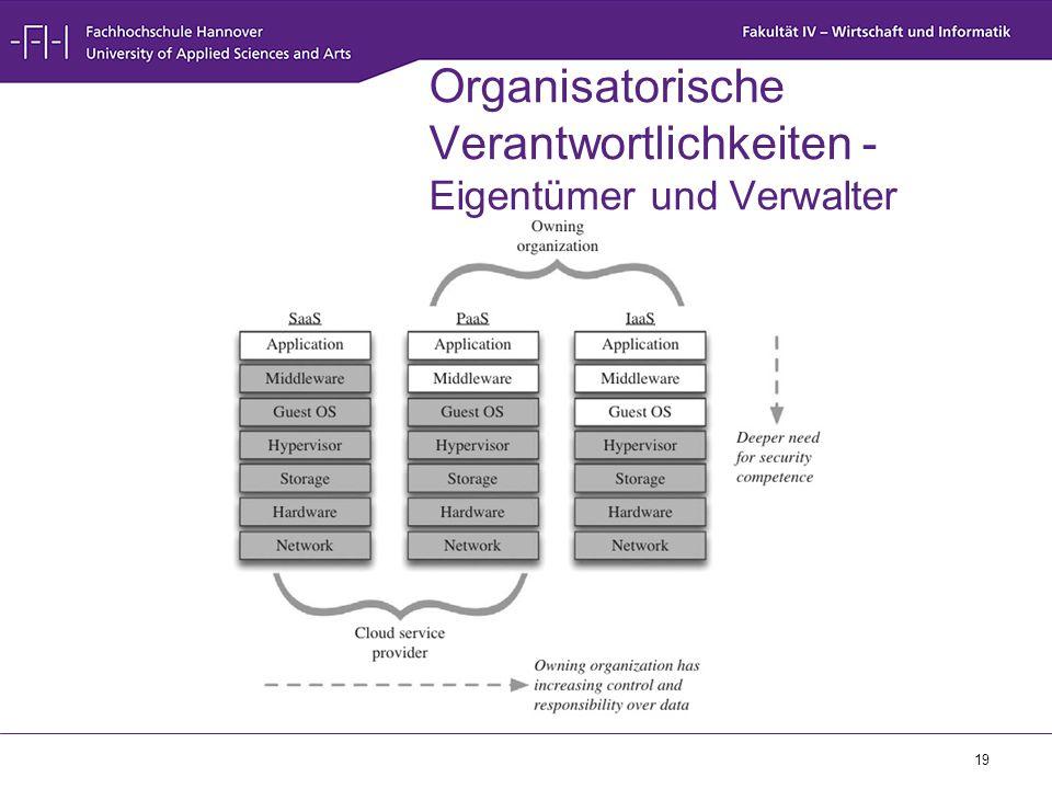 19 Organisatorische Verantwortlichkeiten - Eigentümer und Verwalter