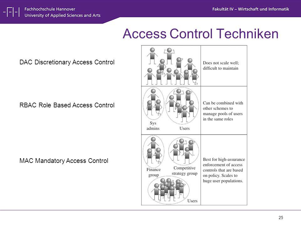 25 Access Control Techniken DAC Discretionary Access Control RBAC Role Based Access Control MAC Mandatory Access Control