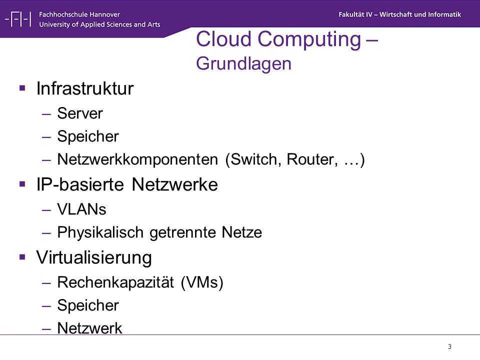 3 Cloud Computing – Grundlagen  Infrastruktur –Server –Speicher –Netzwerkkomponenten (Switch, Router, …)  IP-basierte Netzwerke –VLANs –Physikalisch