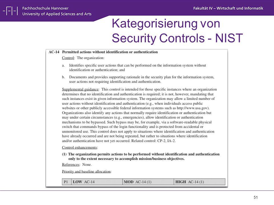 51 Kategorisierung von Security Controls - NIST
