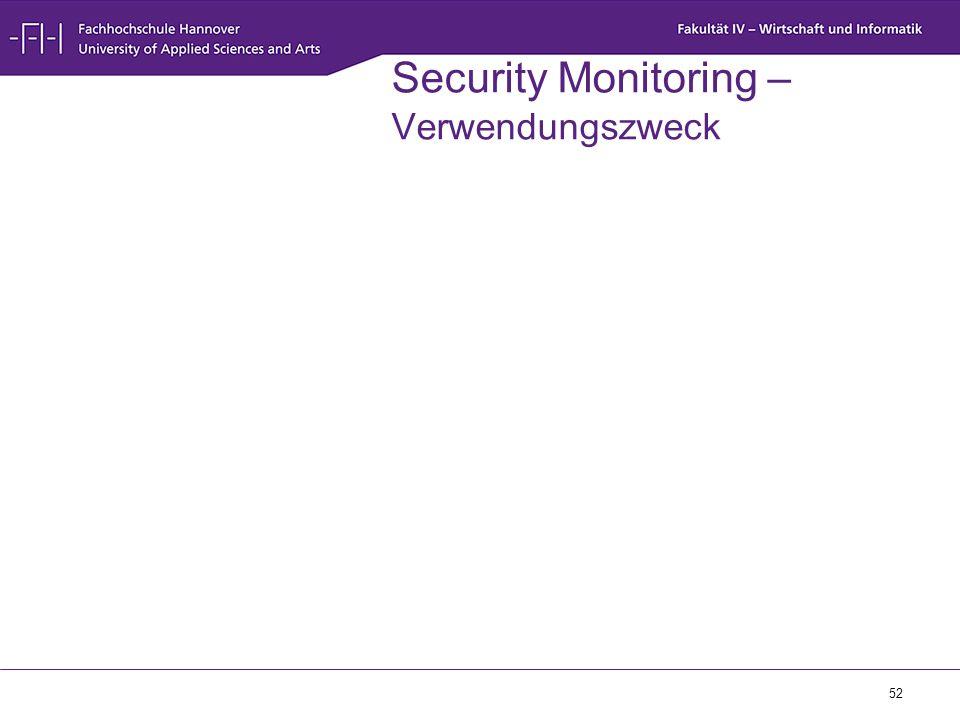 52 Security Monitoring – Verwendungszweck