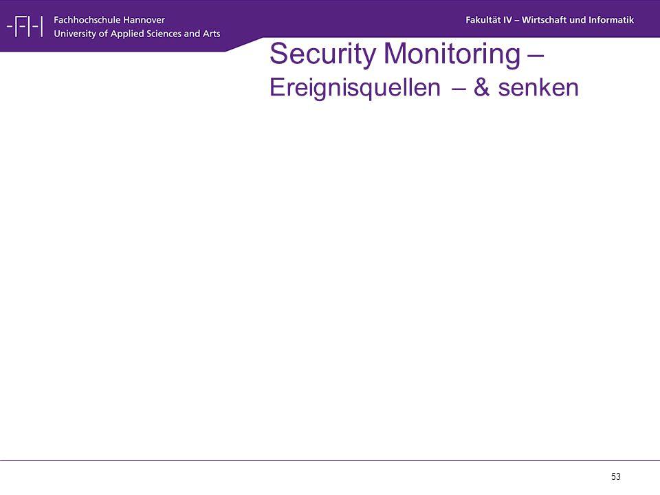53 Security Monitoring – Ereignisquellen – & senken