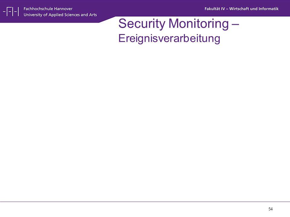 54 Security Monitoring – Ereignisverarbeitung