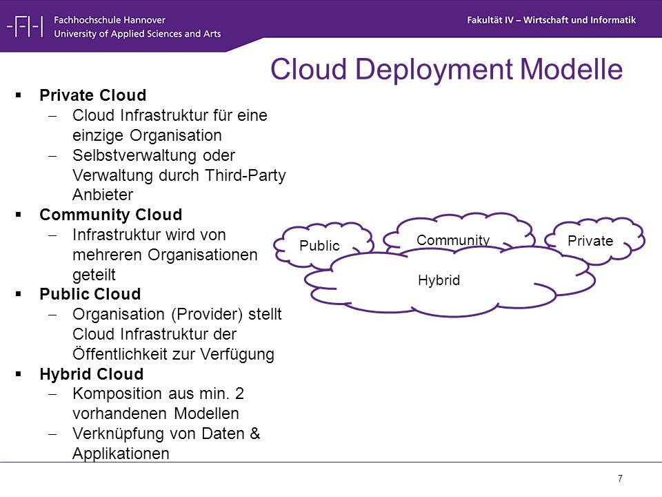 7 Cloud Deployment Modelle  Private Cloud  Cloud Infrastruktur für eine einzige Organisation  Selbstverwaltung oder Verwaltung durch Third-Party An