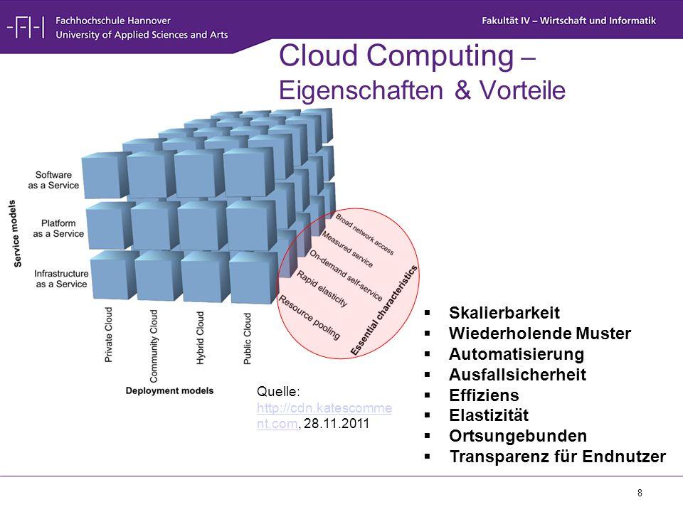 29 Cloud Data Storage Storage as a Service Komplexe Hardware und Software Implementierung Wichtiger Aspekt: Zuverlässigkeit und Verfügbarkeit Verantwortlichkeit für Backups, Desaster Recovery liegt beim CSP Einsatz eines geeigneten Filesystems, bsp.
